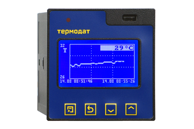Industrial measuring and control devices Termodat at Testing&Control 2020!